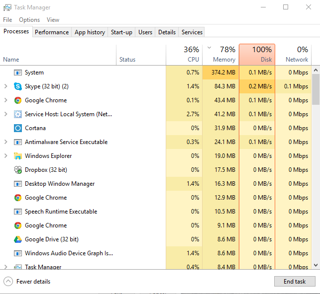 Windows 10 Task Manager - 100% Disk Usage